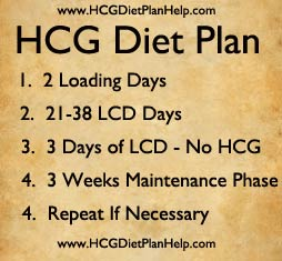 the plan diet phase 2